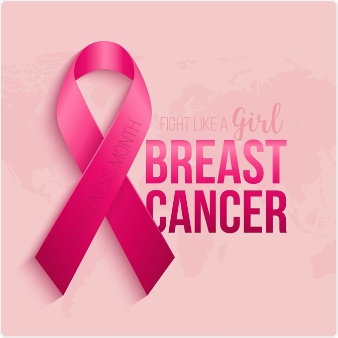 Breast Cancer Awareness Programme